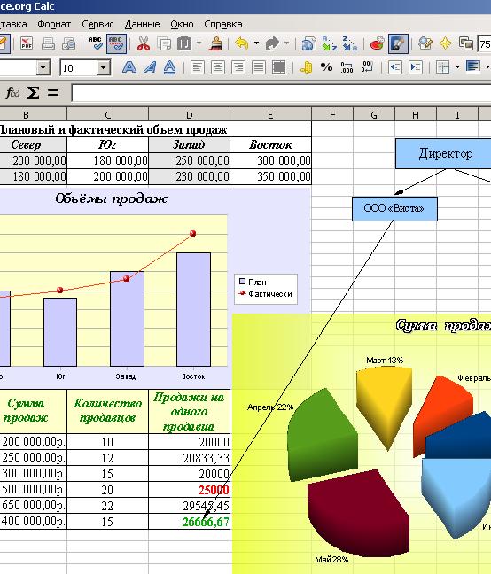 Формирование аналитической отчетности на базе электронных таблиц